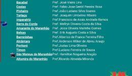 Melhores Gestores do Brasil